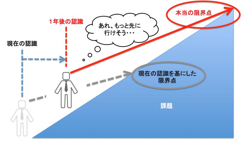スクリーンショット(2014-08-24 18.52.11)