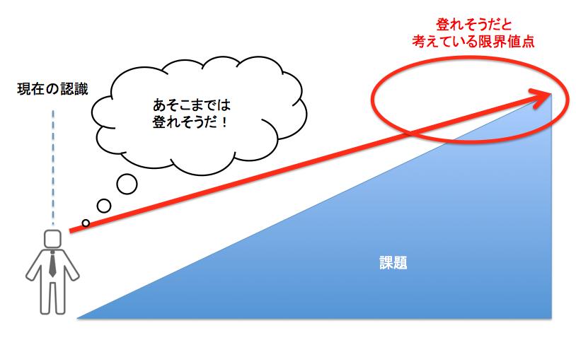 スクリーンショット(2014-08-24 18.51.59)