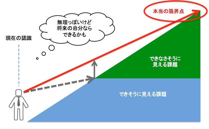 スクリーンショット(2014-08-24 18.52.27)