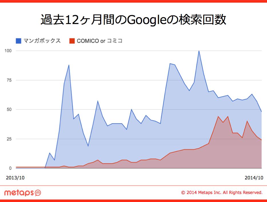 スクリーンショット(2014-10-12 20.31.16)