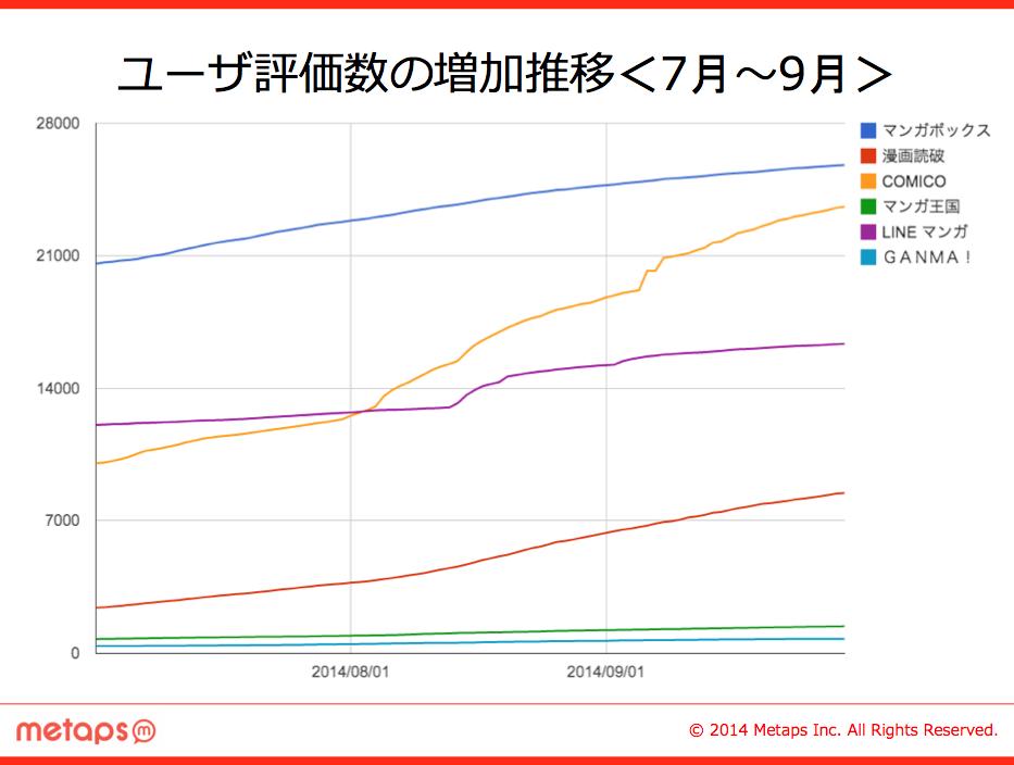 スクリーンショット(2014-10-12 20.30.56)