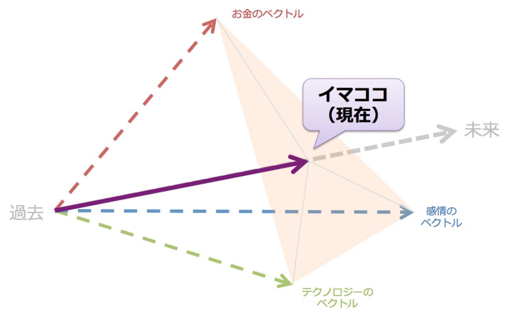 スクリーンショット(2015-02-01 19.06.30)